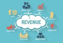 Retail strategies to increase ecommerce sales revenue
